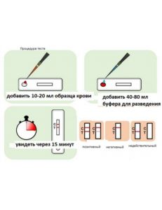Экспресс-тест на антитела SARS-CoV-2 IgM/IgG (к короновирусу) 1 шт.