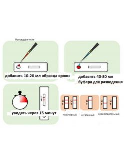 Экспресс-тест на антитела SARS-CoV-2 IgM/IgG (к короновирусу)