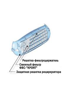 """Сменные фильтры ФВС-""""КРОНТ"""" для облучателей Дезар"""
